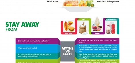 WJC-Healthy Food Infographic